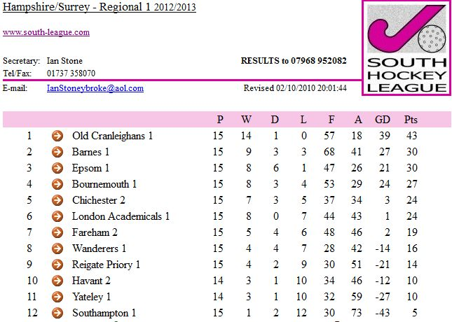League table epsom hockey club for 1 league table